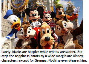 happiness - Disney characters