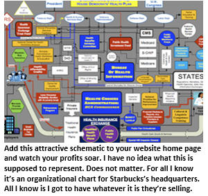 marketing - complex chart