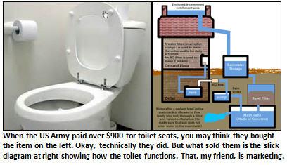 marketing - toilet seat