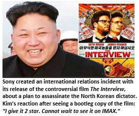 2014 year in review - Part 2 - Kim Jong Un