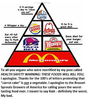 I apologize - Food pyramid