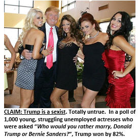 Trump - with women